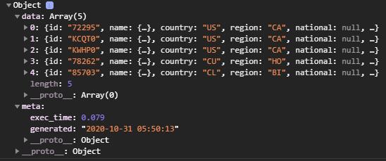 Image of Station Data Response Object